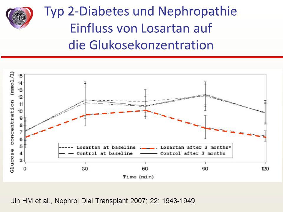 Typ 2-Diabetes und Nephropathie Einfluss von Losartan auf