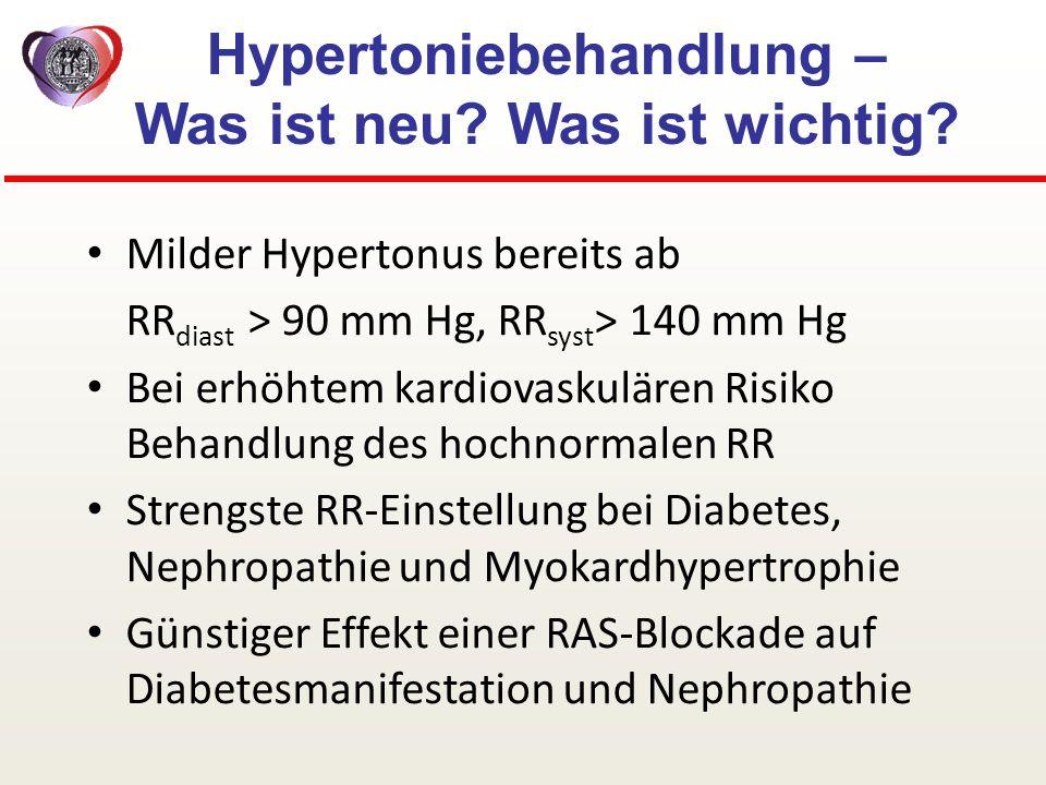 Hypertoniebehandlung – Was ist neu Was ist wichtig