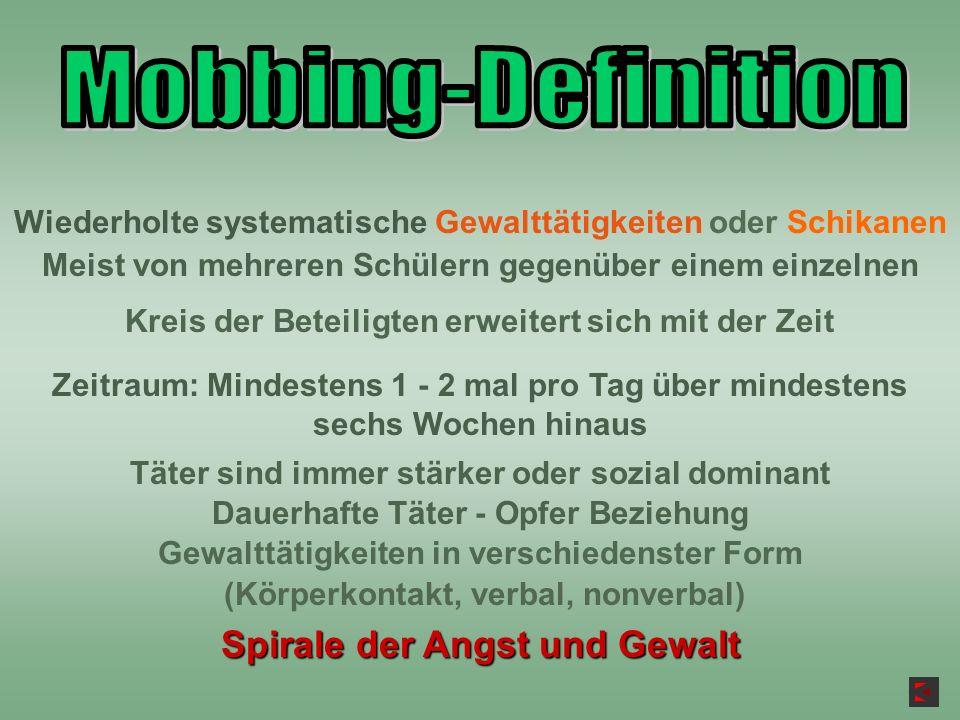 Mobbing-Definition Spirale der Angst und Gewalt