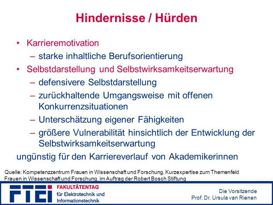 Hindernisse / Hürden Karrieremotivation