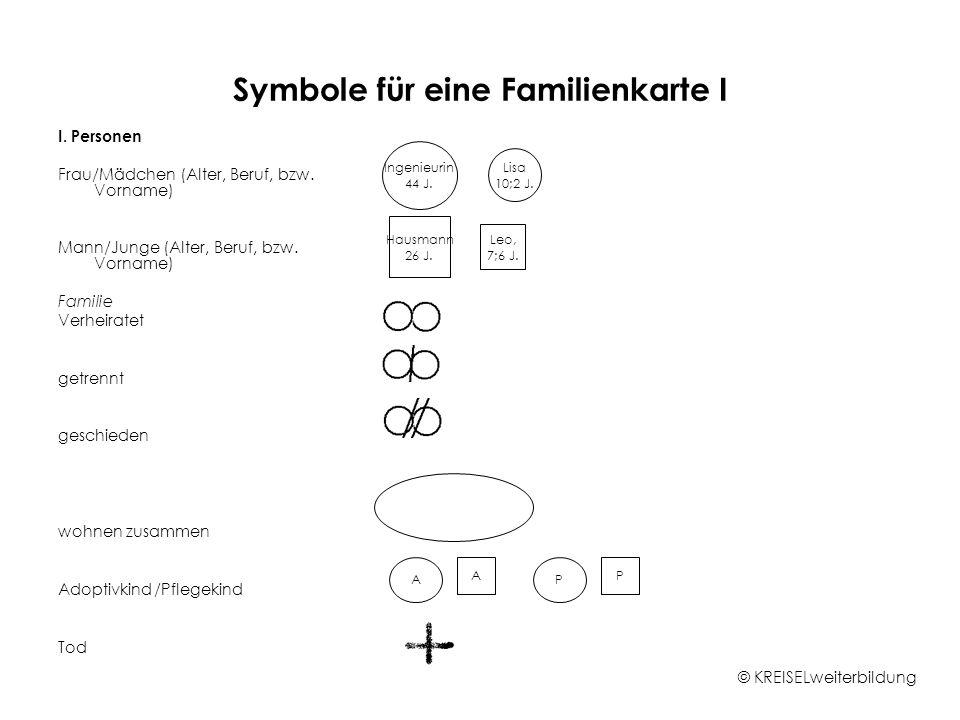 Symbole für eine Familienkarte I