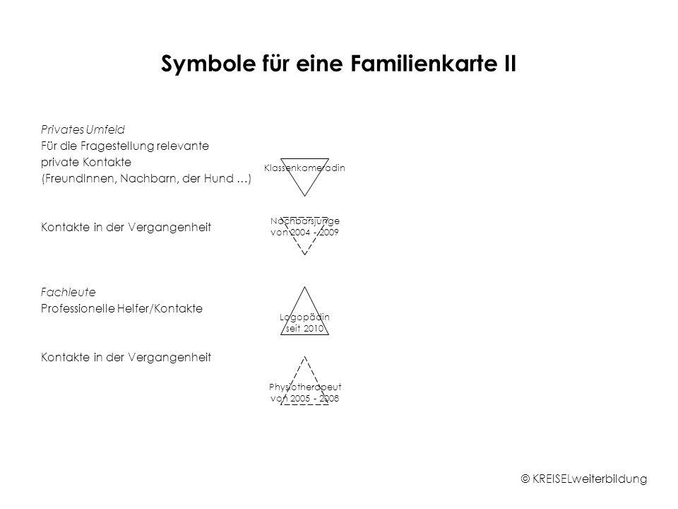 Symbole für eine Familienkarte II