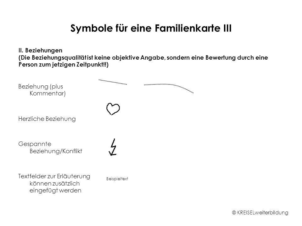 Symbole für eine Familienkarte III