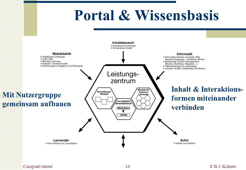 Portal & Wissensbasis Inhalt & Interaktions- formen miteinander