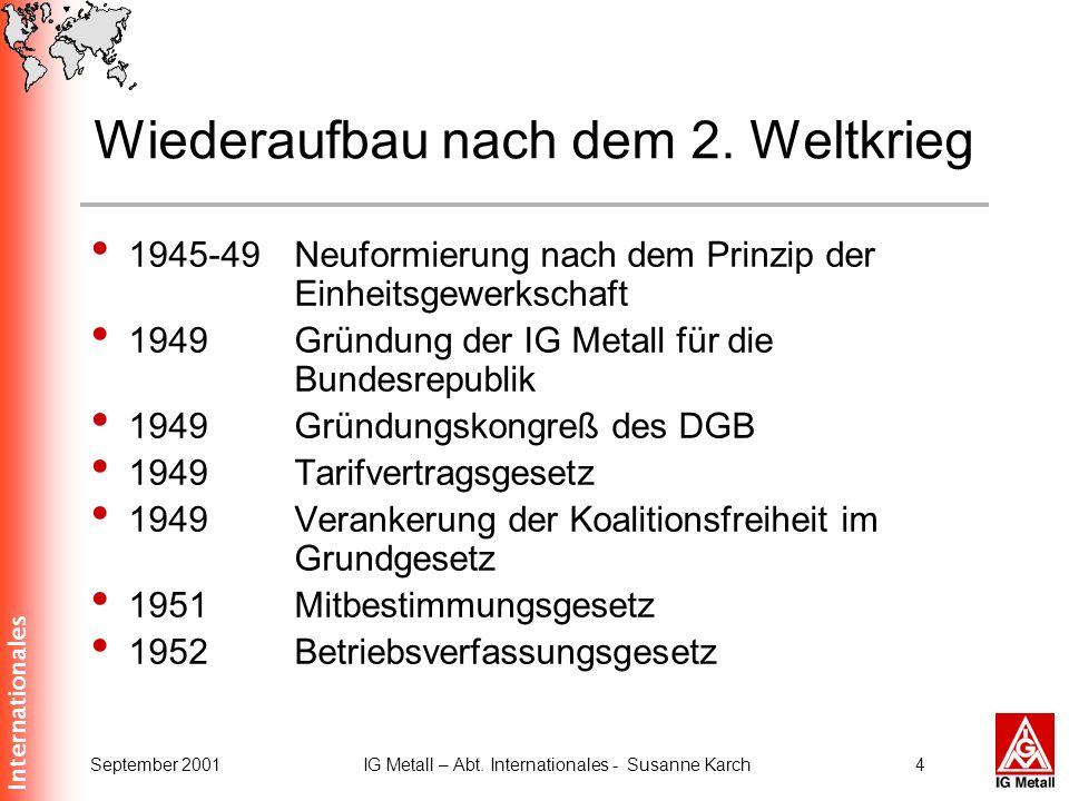Wiederaufbau nach dem 2. Weltkrieg