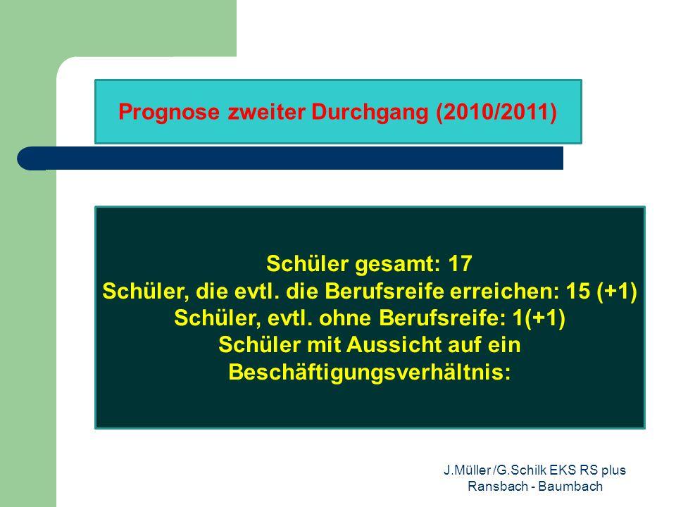 Prognose zweiter Durchgang (2010/2011)
