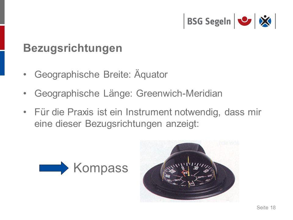 Kompass Bezugsrichtungen Geographische Breite: Äquator