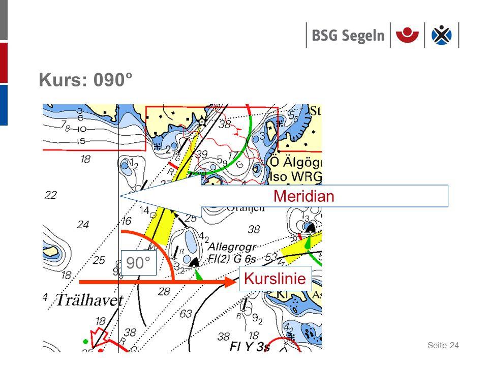 Kurs: 090° Meridian 90° Kurslinie
