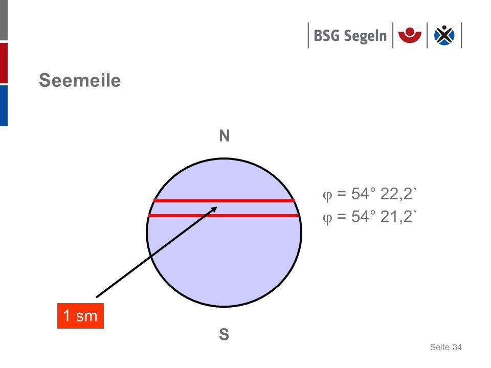 Seemeile N S  = 54° 22,2` 1 sm  = 54° 21,2`