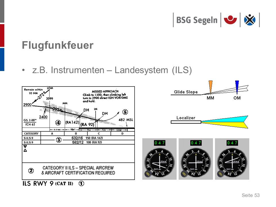 Flugfunkfeuer z.B. Instrumenten – Landesystem (ILS)