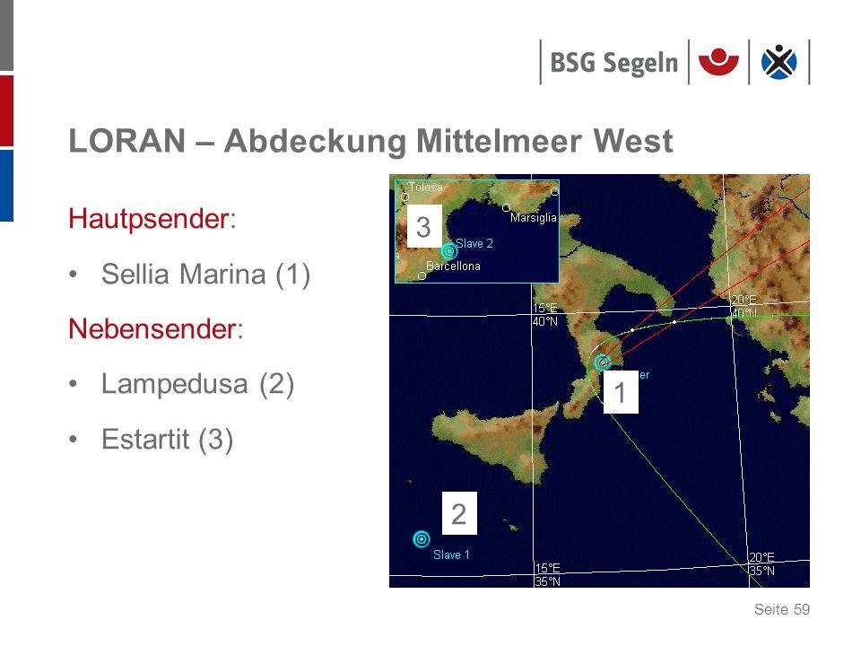 LORAN – Abdeckung Mittelmeer West