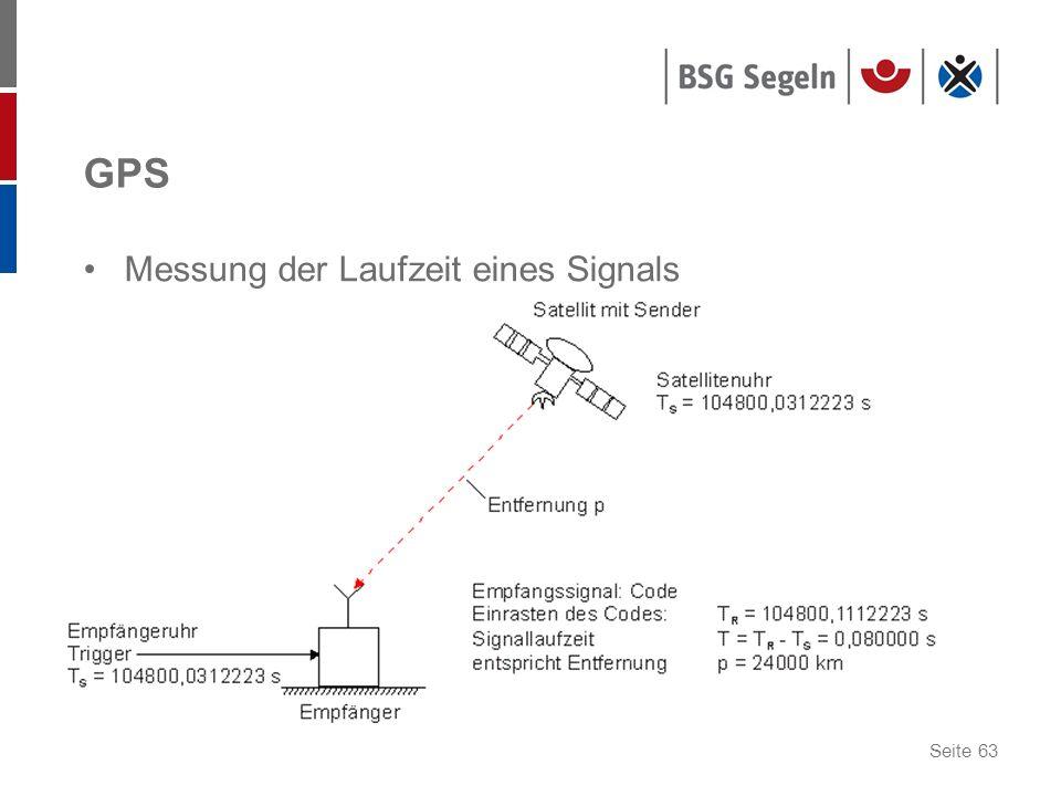 GPS Messung der Laufzeit eines Signals
