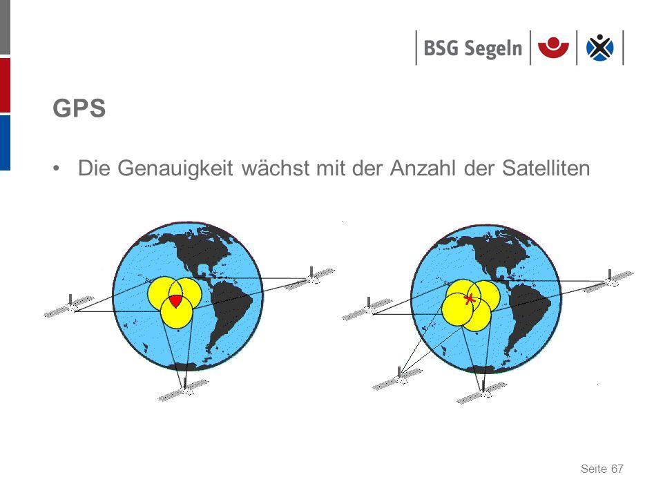 GPS Die Genauigkeit wächst mit der Anzahl der Satelliten