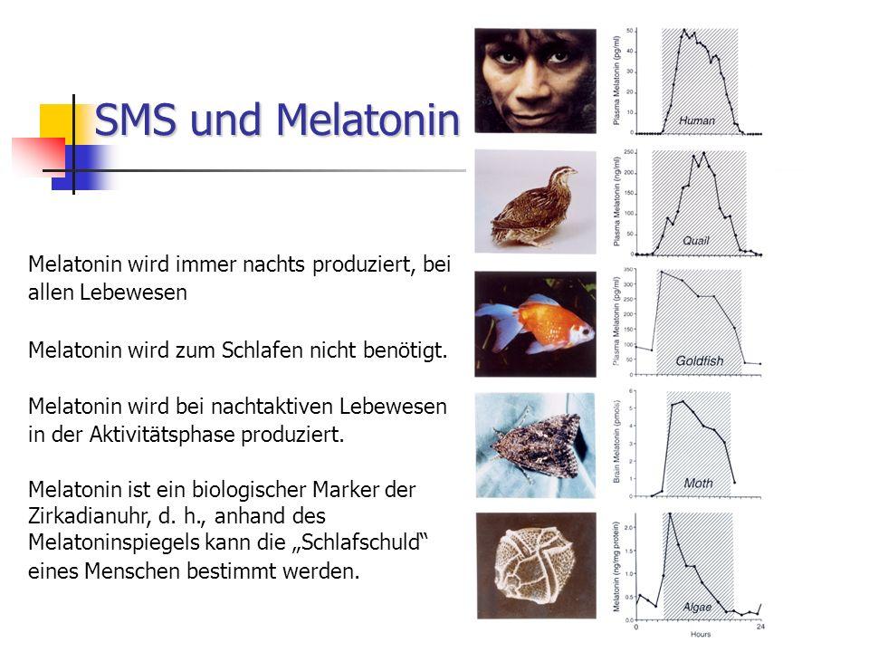 SMS und Melatonin Melatonin wird immer nachts produziert, bei allen Lebewesen. Melatonin wird zum Schlafen nicht benötigt.