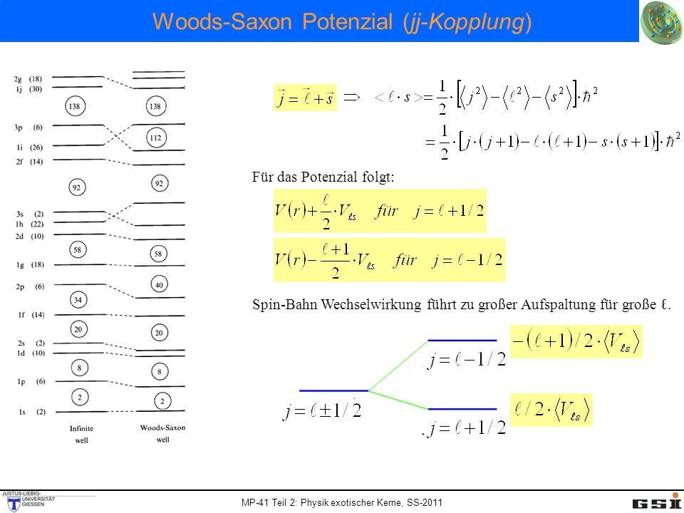 Woods-Saxon Potenzial (jj-Kopplung)