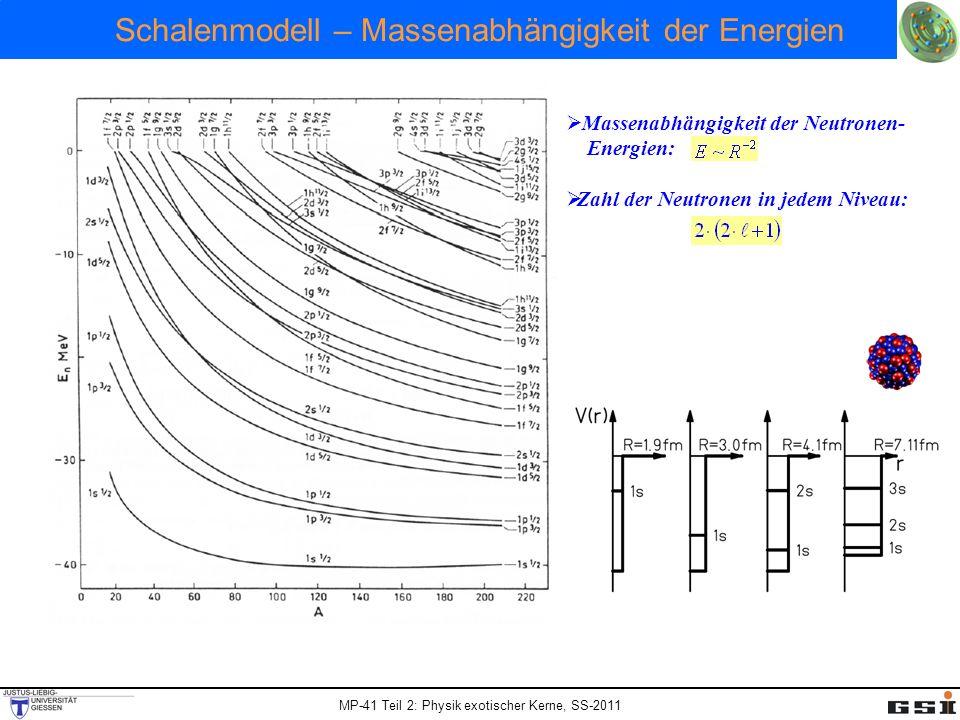 Schalenmodell – Massenabhängigkeit der Energien