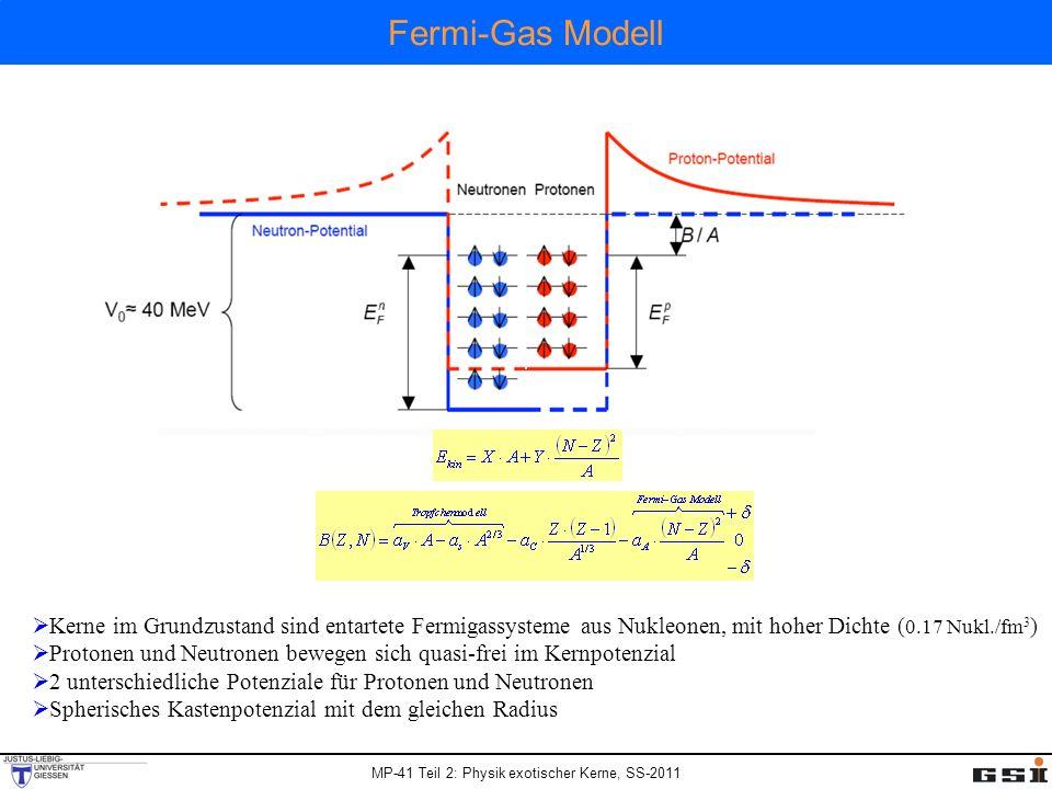 Fermi-Gas ModellKerne im Grundzustand sind entartete Fermigassysteme aus Nukleonen, mit hoher Dichte (0.17 Nukl./fm3)