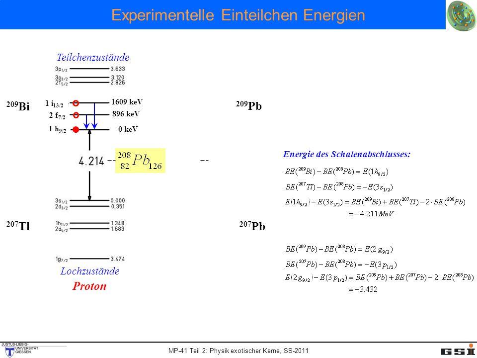 Experimentelle Einteilchen Energien