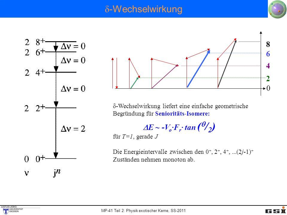 δ-Wechselwirkung 8 6 4 2 DE ~ -Vo·Fr· tan (q/2)