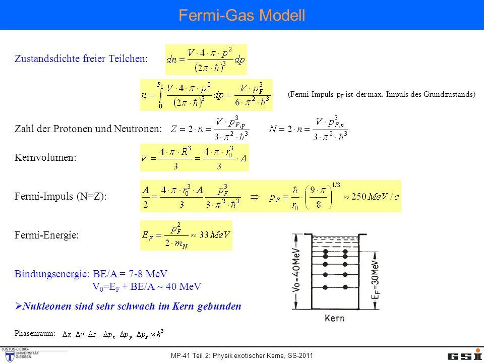 Fermi-Gas Modell Zustandsdichte freier Teilchen: