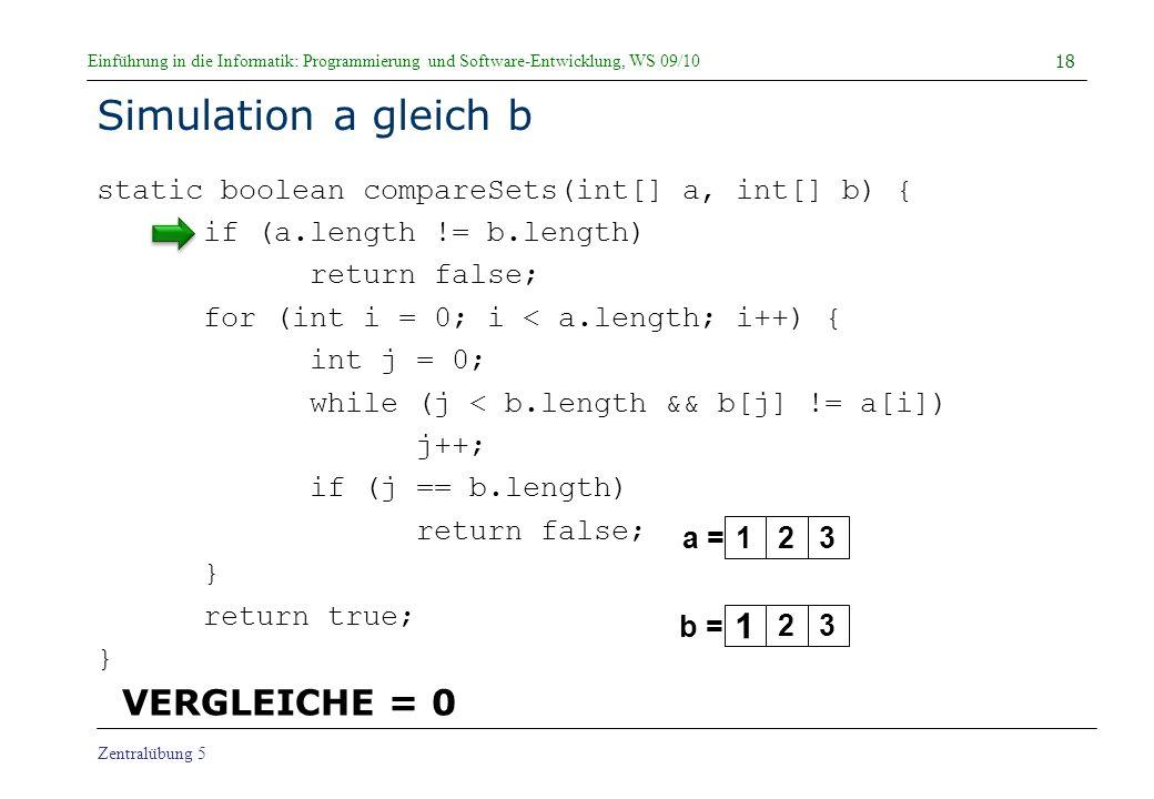 Simulation a gleich b 1 VERGLEICHE = 0