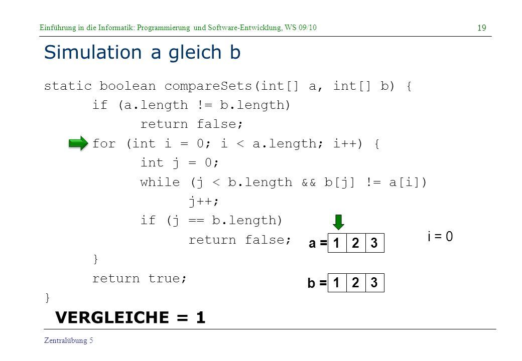 Simulation a gleich b VERGLEICHE = 1