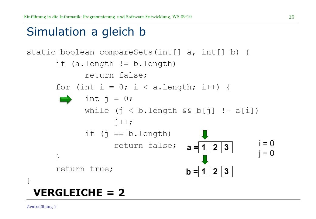Simulation a gleich b VERGLEICHE = 2