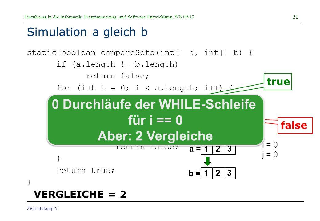 0 Durchläufe der WHILE-Schleife für i == 0 Aber: 2 Vergleiche