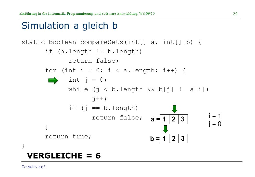 Simulation a gleich b VERGLEICHE = 6