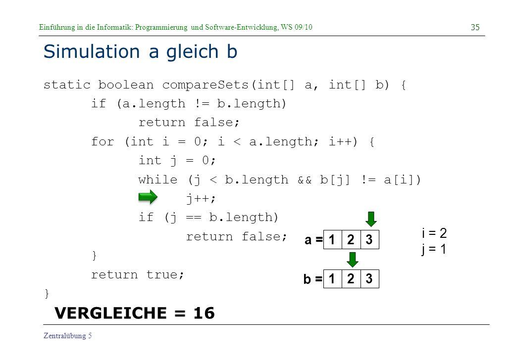 Simulation a gleich b VERGLEICHE = 16