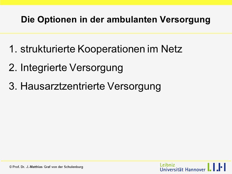 Die Optionen in der ambulanten Versorgung