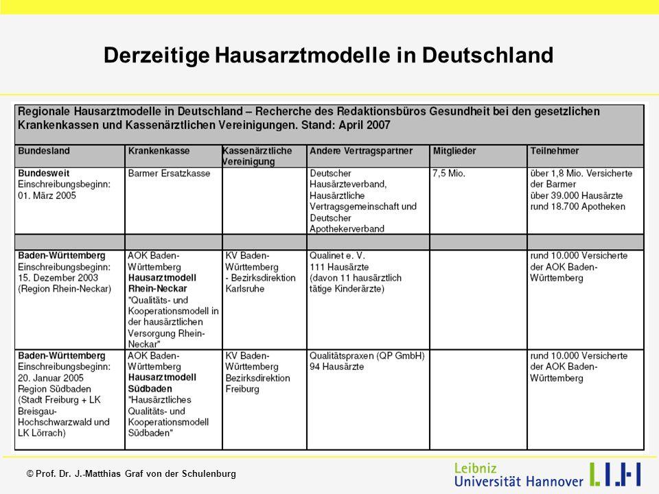 Derzeitige Hausarztmodelle in Deutschland