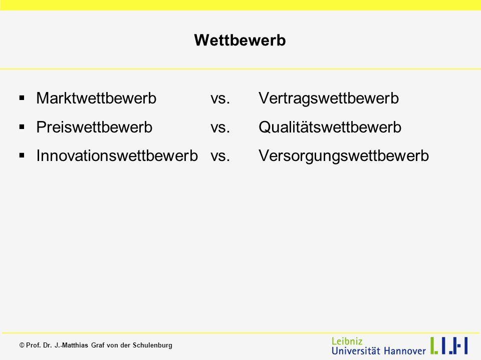 Wettbewerb Marktwettbewerb vs. Vertragswettbewerb.