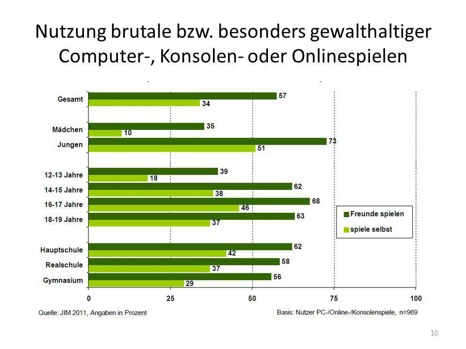 Nutzung brutale bzw. besonders gewalthaltiger Computer-, Konsolen- oder Onlinespielen