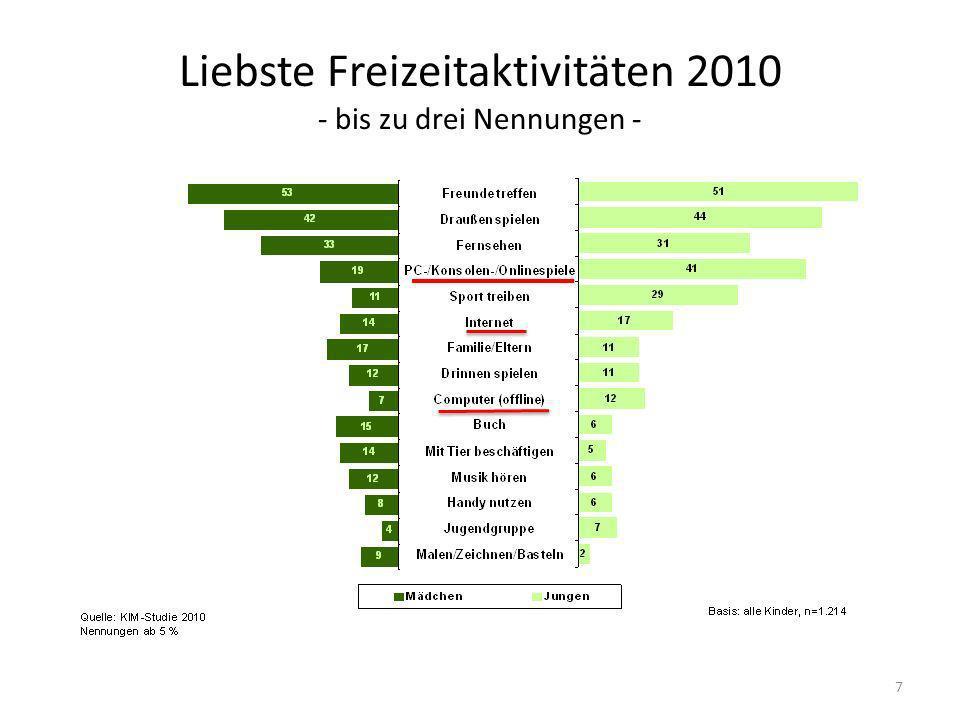 Liebste Freizeitaktivitäten 2010 - bis zu drei Nennungen -