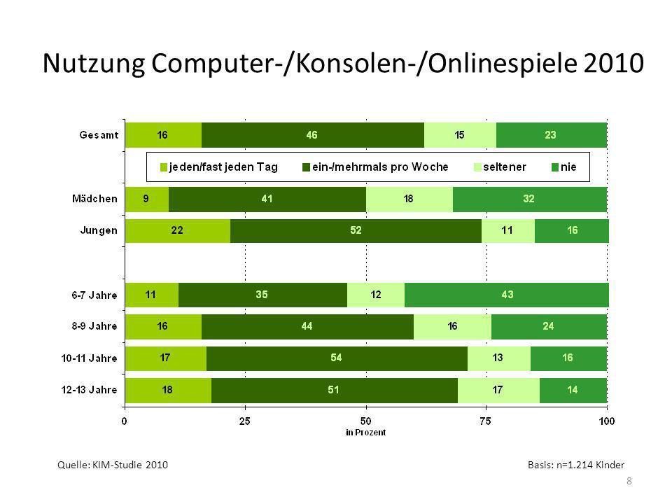 Nutzung Computer-/Konsolen-/Onlinespiele 2010