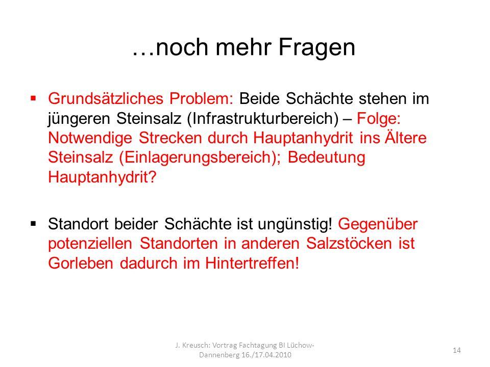 J. Kreusch: Vortrag Fachtagung BI Lüchow-Dannenberg 16./17.04.2010