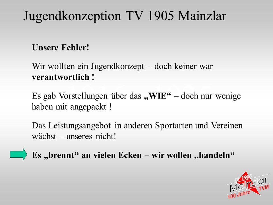 1916 - 1925 Jugendkonzeption TV 1905 Mainzlar Unsere Fehler!