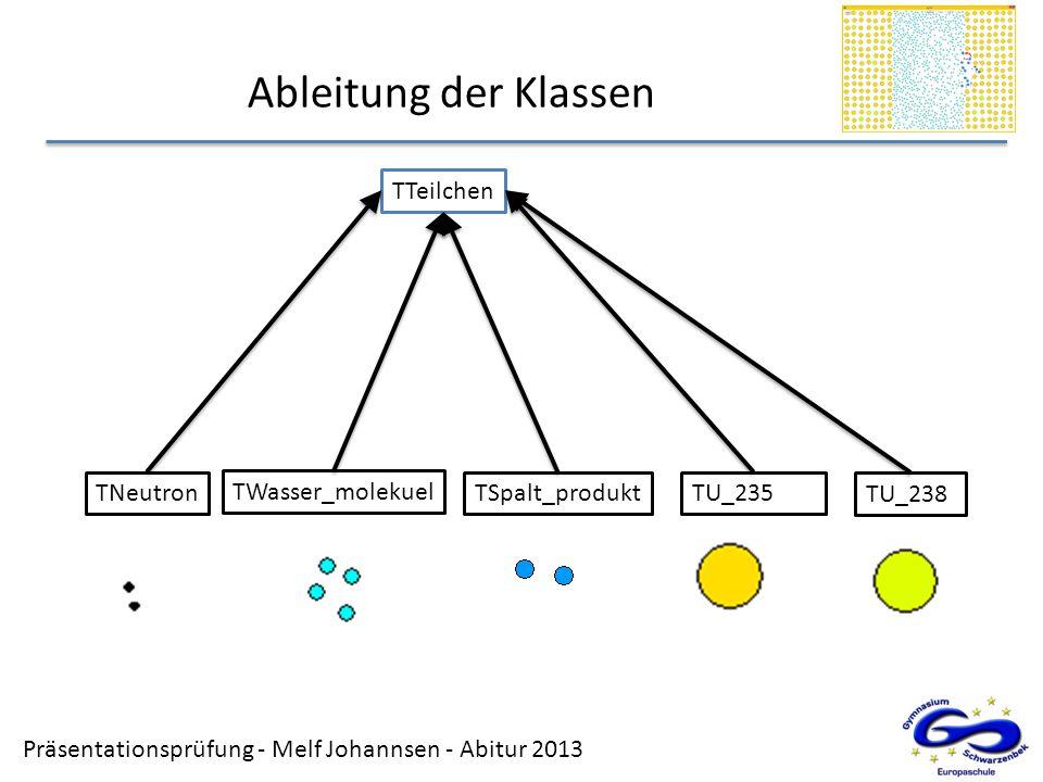 Ableitung der Klassen TTeilchen TNeutron TWasser_molekuel