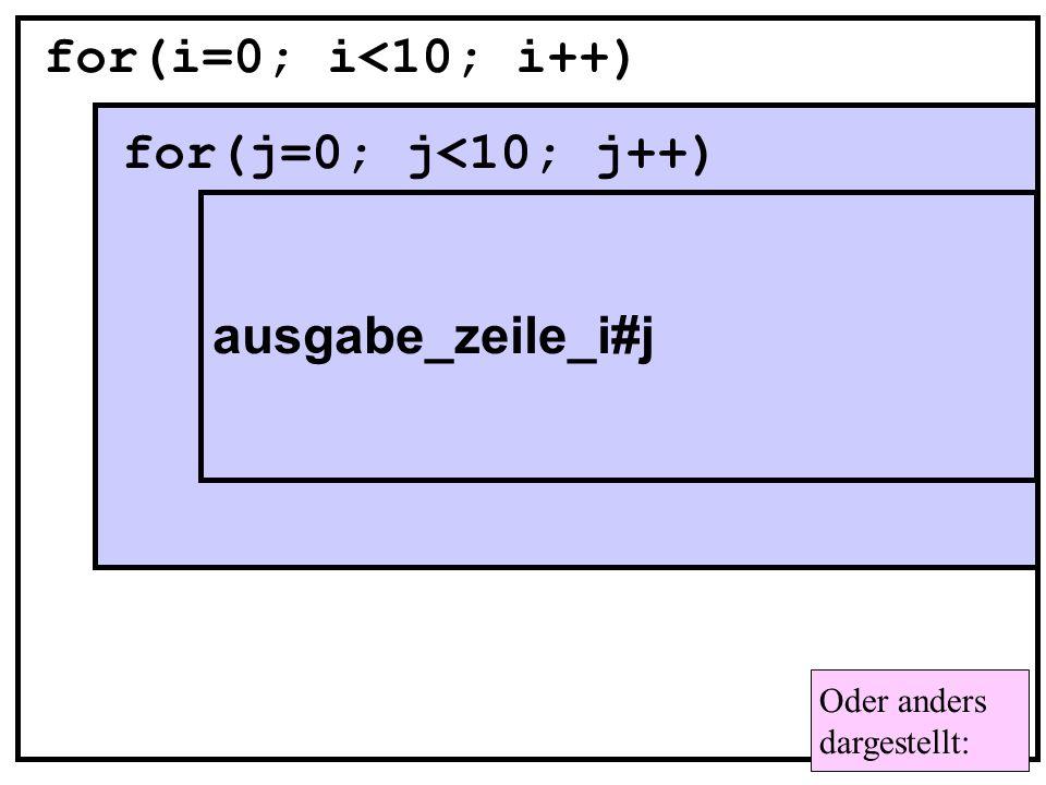 for(i=0; i<10; i++) for(j=0; j<10; j++) ausgabe_zeile_i#j
