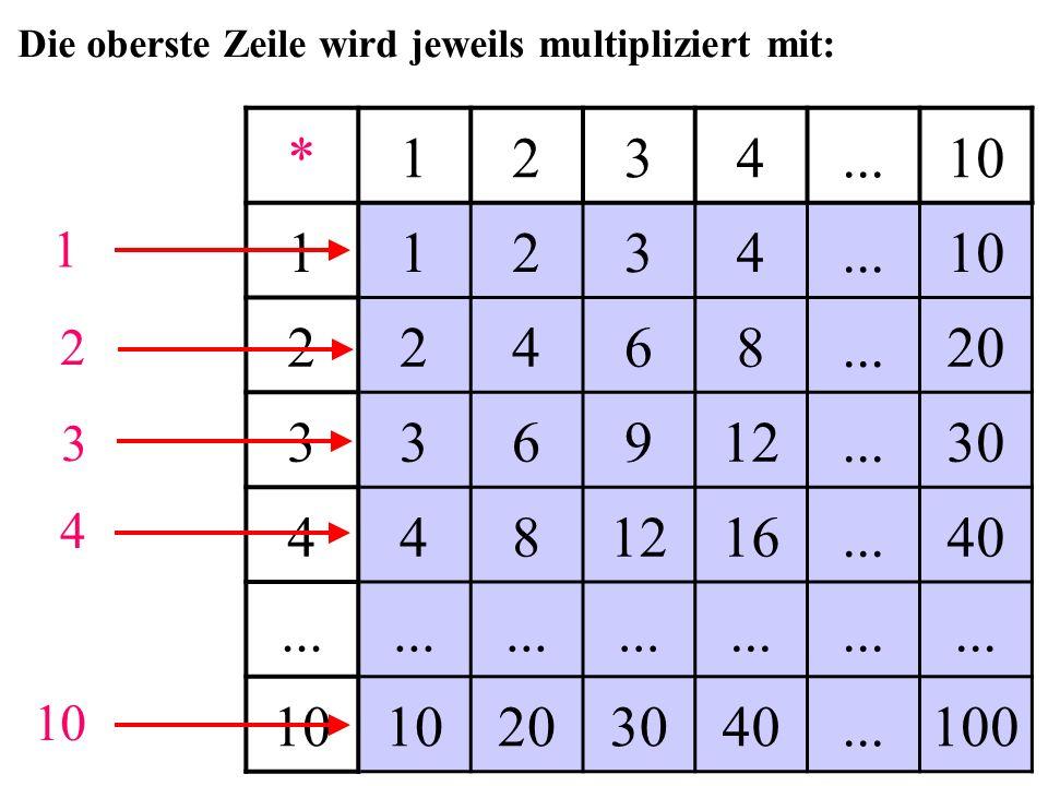 Die oberste Zeile wird jeweils multipliziert mit: