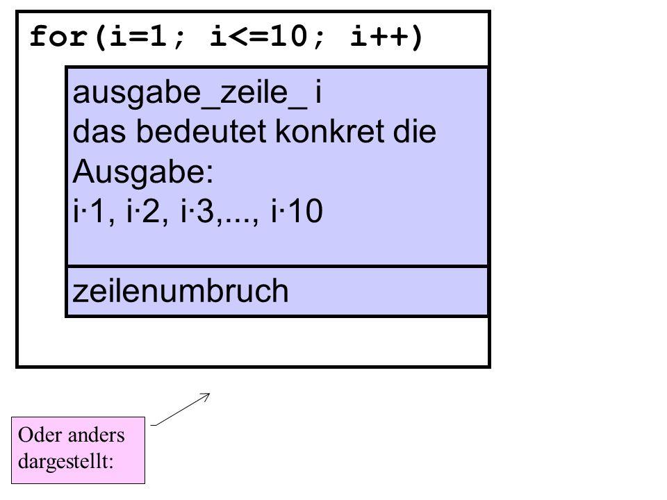 das bedeutet konkret die Ausgabe: i·1, i·2, i·3,..., i·10