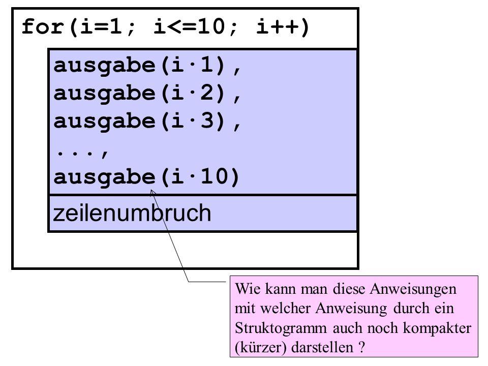 for(i=1; i<=10; i++) ausgabe(i·1), ausgabe(i·2), ausgabe(i·3), ...,