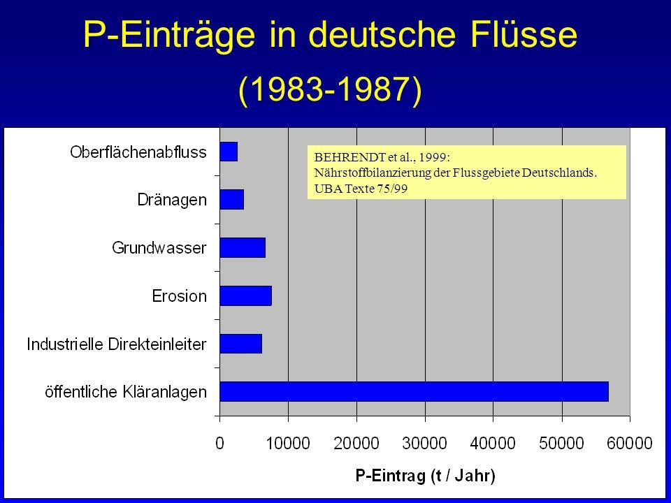 P-Einträge in deutsche Flüsse (1983-1987)