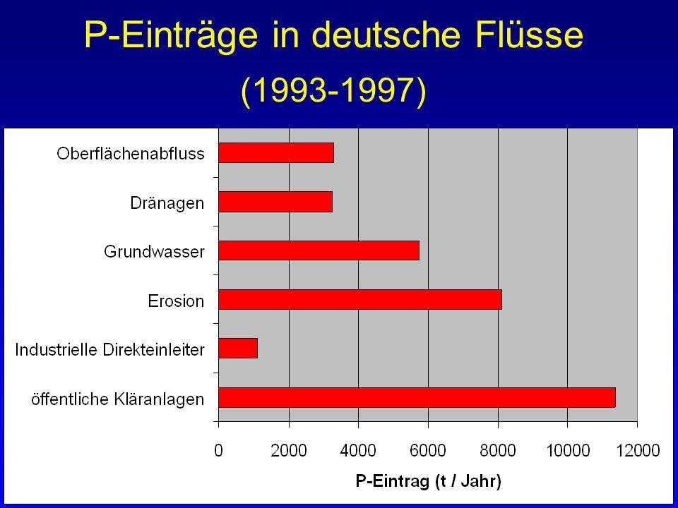 P-Einträge in deutsche Flüsse (1993-1997)