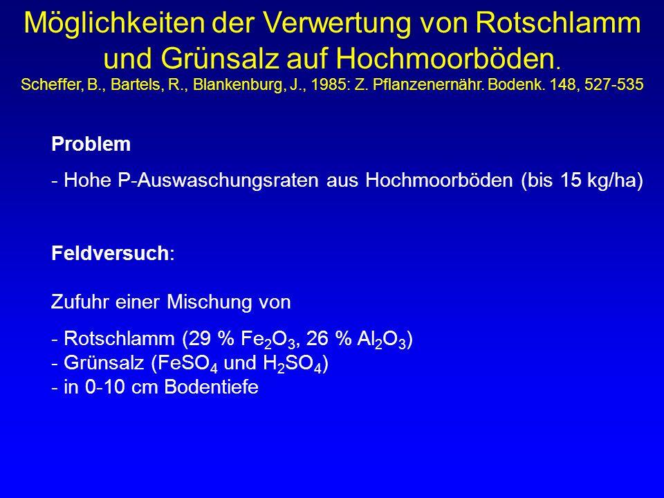 Möglichkeiten der Verwertung von Rotschlamm und Grünsalz auf Hochmoorböden. Scheffer, B., Bartels, R., Blankenburg, J., 1985: Z. Pflanzenernähr. Bodenk. 148, 527-535