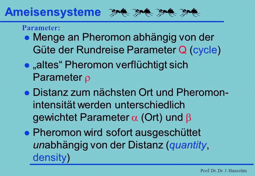 """AmeisensystemeParameter: Menge an Pheromon abhängig von der Güte der Rundreise Parameter Q (cycle) """"altes Pheromon verflüchtigt sich Parameter r."""