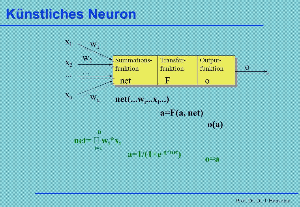 Künstliches Neuron x1 x2 ... xn w1 w2 wn net o F o ...