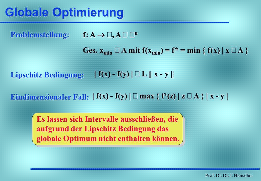 Globale Optimierung Problemstellung: f: A ® Â, A Í Ân