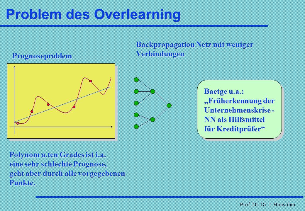 Problem des Overlearning